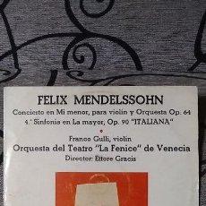 Discos de vinilo: FELIX MENDELSSOHN - CONCIERTO EN MI MENOR, PARA VIOLIN Y ORQUESTA OP64. Lote 191604181