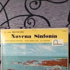 Discos de vinilo: BEETHOVEN - NOVENA SINFONIA. Lote 191604235