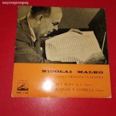 Discos de vinilo: NICOLAI MALKO - RUY BLAS / RUSSLAN Y LUDMILLA -. Lote 191674532