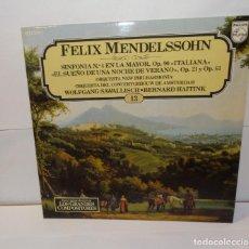 Discos de vinilo: FELIX MENDELSSOHN- SINFONÍA N.º 4 EN LA MAYOR, OP. 90 LP 1981 (13). Lote 195126671