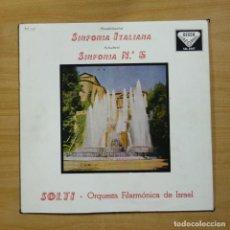 Discos de vinilo: MENDELSSOHN / SCHUBERT - SINFONIA ITALIANA / SINFONIA N 5 - LP. Lote 195282318