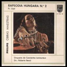 Discos de vinilo: XX VINILO, FR. LISZT, RAPSODIA HUNGARA Nº 2.. Lote 199463502