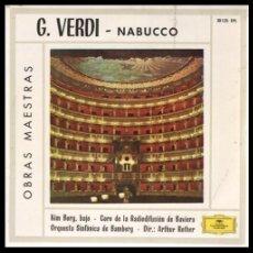 Discos de vinilo: XX VINILO, OBRAS MAESTRAS, G. VERDI, NABUCCO.. Lote 199464696