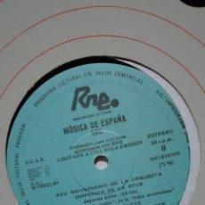 Discos de vinilo: MÚSICA DE ESPAÑA 185 RNE, XXV ANIVERSARIO DE LA ORQUESTA SINFÓNICA DE RTVE. Lote 201260312