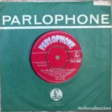 Discos de vinilo: JIMMY SHAND. RAG TIME MEDLEY/ THE BONNIE STRATHYRE WALTZ. PARLOPHONE, UK 1962 SINGLE. Lote 205459327