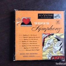 Discos de vinilo: THE HEART OF THE SYMPHONY. BOSTON POPS ORCHESTRA. ARTHUR FIEDLER. BOX. Lote 206299011