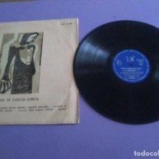 Discos de vinilo: MUY DIFICIL LP ORIGINAL 1965. POESÍAS DE FEDERICO GARCÍA LORCA.DISCOS AGUILAR GPE 12 100.LA PALABRA. Lote 206481887