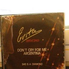 Discos de vinilo: EVITA,SONIDO DISCO. Lote 210837235