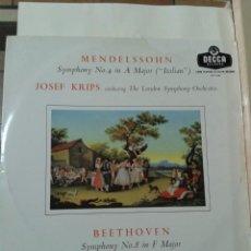 Discos de vinilo: MENDELSSOHN SYMPHONY Nº4. BEETHOVEN SYMPHONY Nº8. Lote 211431252