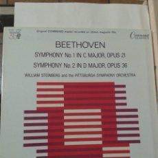 Discos de vinilo: BEETHOVEN SYMPHONY Nº1 IN C MAJOR. SYMPHONY Nº2 IN D MAJOR. Lote 211431455