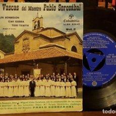 Discos de vinilo: CANCIONES VASCAS DEL MAESTRO PABLO SOROZÁBAL. Lote 212069781