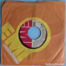 Discos de vinilo: JACK JERSEY & THE JORDANAIRES. I WONDER/ I'LL MISS YOU. EMI, HOLLAND 1975 SINGLE. Lote 212427568