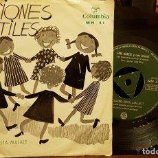 Disques de vinyle: CANCIONES INFANTILES - EL BURRO ESTA MALAT - EL PATUFET. Lote 213166292