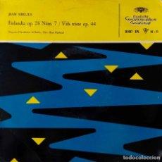 Discos de vinilo: SIBELIUS. FINLANDIA / VALS TRISTE. EP ESPAÑA. Lote 214007165