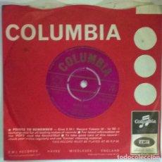 Discos de vinilo: SLIM DUSTY & HIS BUSHLANDERS. SADDLE BOY/ A PUB WITH NO BEER. COLUMBIA, AUSTRALIA 1857 SINGLE. Lote 217751061