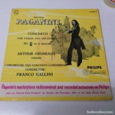 Discos de vinilo: DISCO LP NICOLO PAGANINI CONCERTO FOR VIOLIN AND ORCHESTRA ARTHUR GRUMIAUX FRANCO GALLINI. Lote 218250442