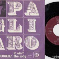 Discos de vinilo: MICHEL PAGLIARO - RAINSHOWERS - SINGLE DE VINILO EDICION ESPAÑOLA. Lote 221600036