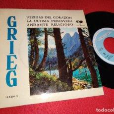 Discos de vinilo: SUDWERSTDEUTSCHE TILEGANT GRIEG MELODIAS ELEGIACAS HERIDAS CORAZON EP 1962 SPAIN. Lote 221701526