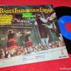 Discos de vinilo: PUEBLO ESPAÑOL DIR;GARCIA MATOS CANARIAS/CASTILLA/VALENCIA EP 1961 HISPAVOX EXCELENTE ESTADO. Lote 221761897