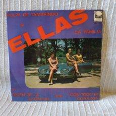 Discos de vinilo: ELLAS - Y DICEN DE LA JUVENTUD + 3 - MUY RARO EP PROMO CEM 1007 AÑO 1967 ESTADO COMO NUEVO YE-YÉ. Lote 222006070