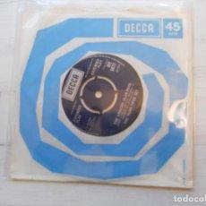 Discos de vinilo: THE ALAN PRICE SET – THE AMAZING ALAN PRICE EP UK 1967 VG+. Lote 223621393