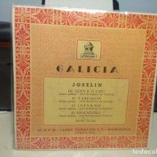 Discos de vinilo: EP GALICIA : MONOLOGOS DEL ARTISTA COMICO JOSELIN. Lote 227735145