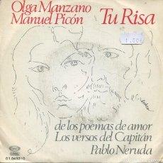 Discos de vinilo: OLGA MANZANO Y MANUEL PICON / TU RISA / TU CUERPO (SINGLE PROMO 1979). Lote 228471625