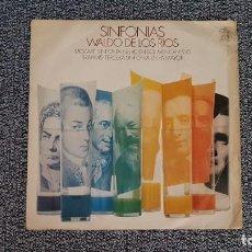 Discos de vinilo: WALDO DE LOS RIOS - MOZART SINFONIA NO 40 / BRAHMS TERCERA SINFONIA. AÑO 1.970. EDITADO POR HISPAVOX. Lote 235508780