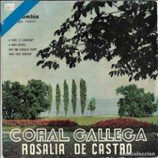 Discos de vinilo: CORAL GALLEGA ROSALIA DE CASTRO - A VIRXE DE GUADALUPE + A MIÑA ROSIÑA.. EP SPAIN 1959. Lote 238344075