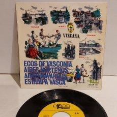 Discos de vinilo: RONDALLA BIDASOA / ECOS DE VASCONIA / EP - EKIPO-1966 / MBC. ***/***. Lote 244586105