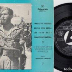 Discos de vinilo: BANDA DE MUSICA CORNETAS Y TAMBORES DE LA ACADEMIA AUXILIAR MILITAR - EP CANCION DEL LEGIONARIO #. Lote 245467540
