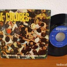Discos de vinilo: EP SECRETARIADO NACIONAL DE CURSILLOS DE CRISTIANDAD (1965). Lote 246236860