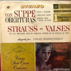Discos de vinilo: LP ARGENTINO DE LA ORQUESTA DE LA ÓPERA DEL ESTADO DE VIENA AÑO 1965 REEDICIÓN. Lote 247237095