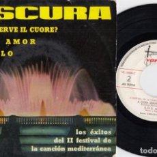 Discos de vinilo: CARLOS RISUEÑO - OSCURA - EP DE VINILO. Lote 248678020