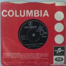 Discos de vinilo: FREDDIE & THE DREAMERS. FEEL SO BLUE/ IF YOU GOTTA MAKE A FOOL OF SOMEBODY. COLUMBIA UK 1963 SINGLE. Lote 249244940