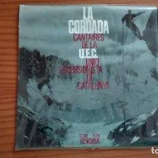 Discos de vinilo: LA CORDADA CANTAIRES DE LA UNIÓ EXCURSIONISTA DE CATALUNYA EP SOBRE NEU, TENIM ALES + 3 1967. Lote 252810075