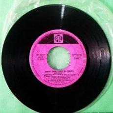 Discos de vinilo: SANDIE SHAW MARIONETAS EN LA CUERDA.EP 4 CANCIONES . LIMPIO,TRATADO CON ALCOHOL ISOPROPÍLICO. AZ. Lote 253556365