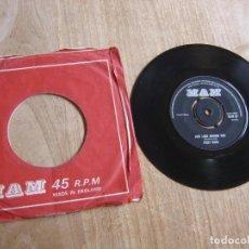 Discos de vinilo: VINILO SINGLE FUZZY DUCK -DOUBLE TIME WOMAN / JUST LOOK AROUND YOU- ENGLAND 1971. PROBADO. Lote 257393605