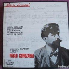 Discos de vinilo: BOX SET - PEPITA JIMENEZ (ALBENIZ-SOROZABAL) (CONTIENE 2 LP'S Y LIBRETO, SPAIN, COLUMBIA 1974). Lote 261267160