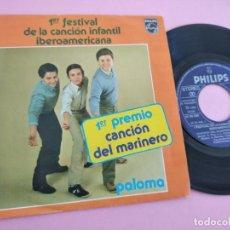 Discos de vinilo: 1º FESTIVAL DE LA CANCION INFANTIL IBEROAMERICANA. 1º PREMIO CANCION MARINERO. 1979. Lote 262089205
