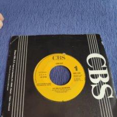 Discos de vinilo: VINILO SINGLE EUROVISION PROMO - SIMONE - NO WALLS ANYWHERE - SOLO UNA SOLA CARA DEL DISCO. Lote 262553565