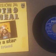 Discos de vinilo: MOUTH & MAC NEAL SINGLE I SEE A STAR (EUROVISION 74) Y MY FRIEND. Lote 265921518