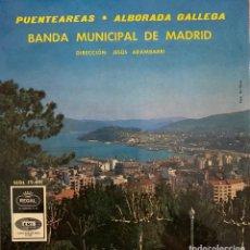 Discos de vinilo: BANDA MUNICIPAL DE MADRID. DIRECCIÓN JESUS ARAMBARRI.. Lote 267337434