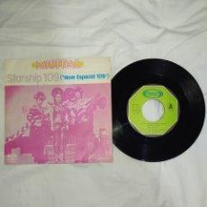 Discos de vinilo: VINILO 45 R. P. M. -- MISTRAL-AÑO 1978-- EN EXCELENTE ESTADO DE CONSERVACIÓN-. Lote 268030514