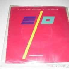Discos de vinilo: ELECTRIC LIGHT ORCHESTRA CALLING AMERICA. Lote 269682213