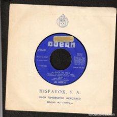 Discos de vinilo: LAS ARDILLAS: TEMA LOS SHAKERS (BEATLES URUGUAY) SINGLE PROMO S/PORTADA NOT SALE COLECCIONISTAS POP. Lote 270229078