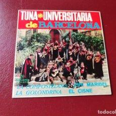Discos de vinilo: TUNA UNIVERSITARIA (DERECHO) DE BARCELONA. SINGLE AÑOS 60. Lote 275465478