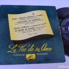 Discos de vinilo: EP PIANO Y ORQUESTA SINFONICA DE LONDRES - CONCIERTO DE VARSOVIA. Lote 277159528
