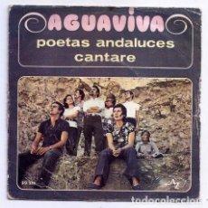 Discos de vinilo: DISCO SINGLE - AGUAVIVA - SG 255 (1969). Lote 277304448