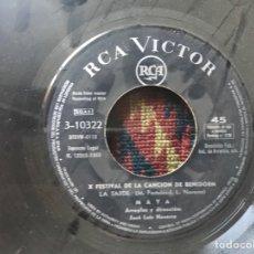 Discos de vinilo: X FESTIVAL DE LA CANCIÓN DE BENIDORM. LA TARDE. SÓLO DISCO. Lote 285288828